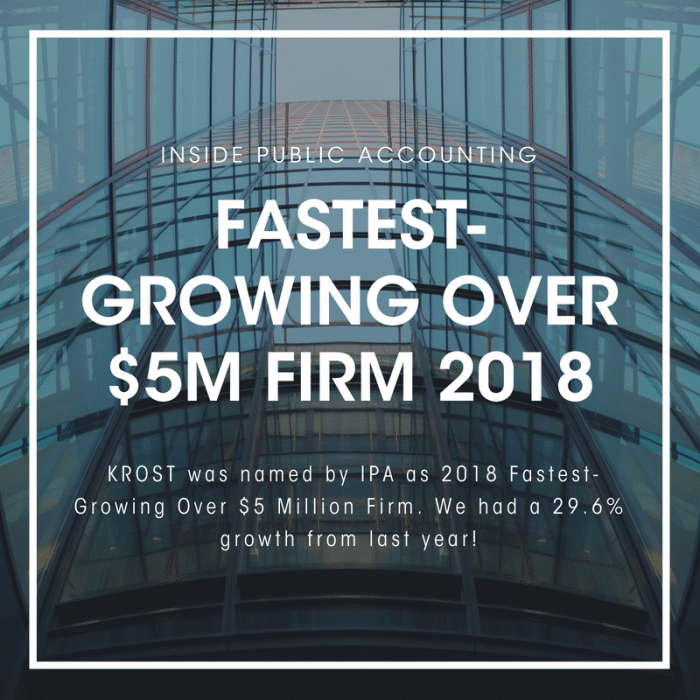 Fastest-Growing Over $5 Million Firm 2018