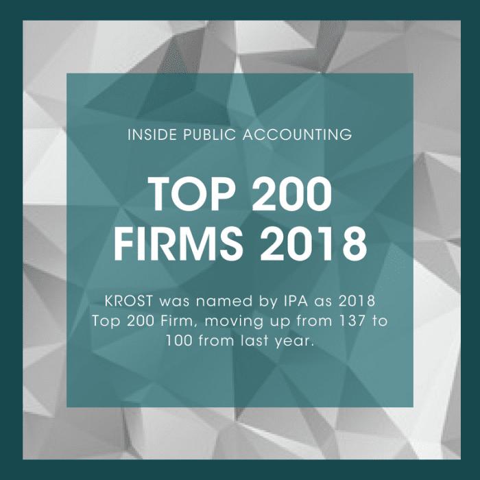 IPA 200 Firm 2018