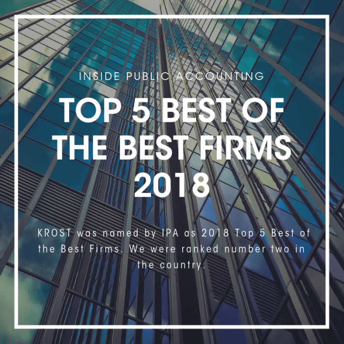 IPA Ranks KROST #2 in the Top 5 Best of the Best Firms in the Country